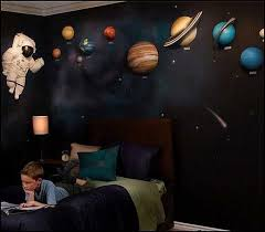 Cheap Home Decor Pictures Saleprice 42 Space Themed Bedroom Outer Space Bedroom Space Themed Room