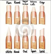 diffe types of gel nails new
