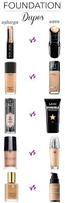 dupes for high end foundations