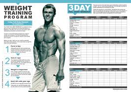 3 day full body workout for beginners
