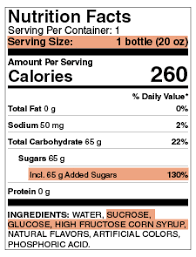 how to find the added sugars