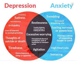 how to get more from your depression treatment ian news direct