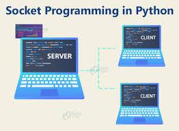 Top 27 Python Django Project Ideas - Master Web Development with ...