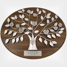 25th anniversary gift family tree plaque