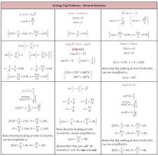 trig equation solution calculator