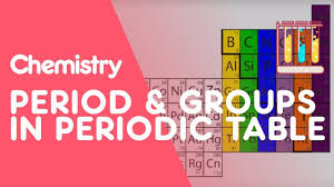 periods groups in the periodic table