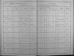 Burial records - Gibson, Ada   The Royal Borough of Kingston upon Thames
