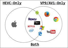 Resultado de imagen de sistemas computacionales sin royalties