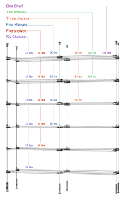 shelving suspension specifications
