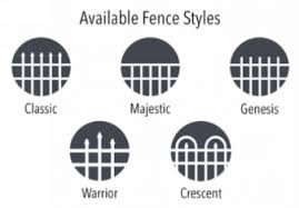 The Many Designs Of Ornamental Iron Fence Specialists