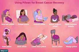 during t cancer treatment