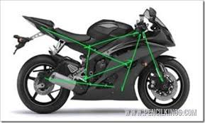 drawing motorcycles parts explained