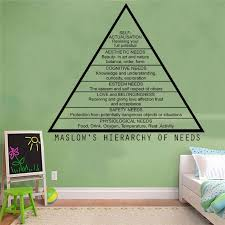 Maslow S Hierarchy Of Needs Love Wall Sticker Vinyl Art Removeable Poster Beuaty Fashion Home Decoration Ornament Poster Lx51 Wall Stickers Aliexpress