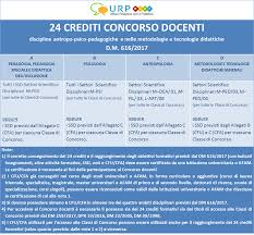 Decreto MIUR 24 CFU