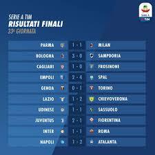 Serie A 2018-2019, 33a giornata: risultati e classifica ...