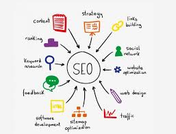 Enroll in a white label SEO Reseller Program and earn additional income -  Just Lezen