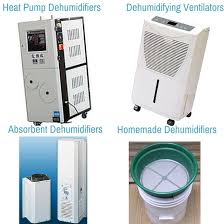 types of bat dehumidifiers cool