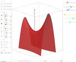 Paraboloide Hiperbólico – GeoGebra