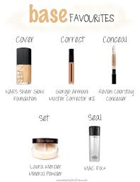 list of makeup items and their uses