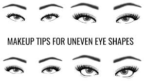 uneven eye shape how to apply eye