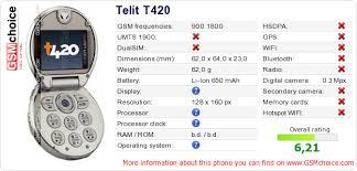 Telit T420 :: GSMchoice.com