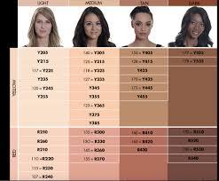 makeup forever hd foundation color