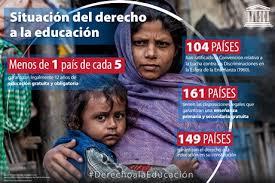 Campaña #DerechoalaEducación