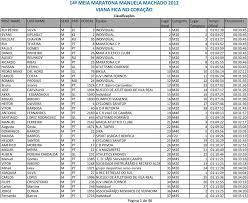 14ª MEIA MARATONA MANUELA MACHADO 2012 VIANA FICA NO CORAÇÃO - PDF Download  grátis