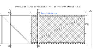 Rolling Gates Cantilever Gates Faq