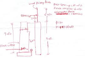 Lateral Pressure From Privacy Fence Footing Fence Footing Is Short Pile Or Column Earth Retention Engineering Eng Tips
