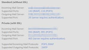 smtp to send email from wordpress