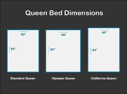 queen bed dimensions 2019 w charts