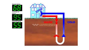 geothermal heating diy easy and cost