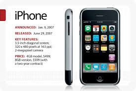 The evolution of Apple's iPhone ...