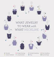jewelry with necklines