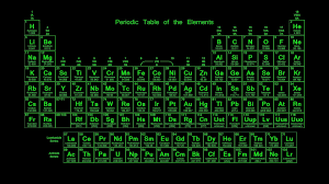 تحميل خلفيات الجدول الدوري للعناصر الكيمياء العناصر الكيميائية