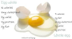 egg yolks vs egg whites barbells and