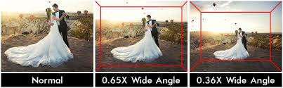 best lens for wedding photography