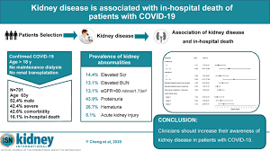 Kidney disease is associated with in ...