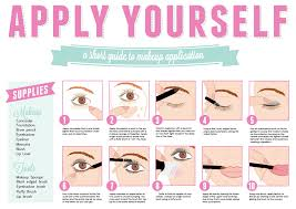makeup tutorial a short guide to