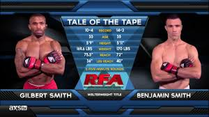 Fight of the Week: Gilbert Smith Wins the Battle of the Smiths at ...