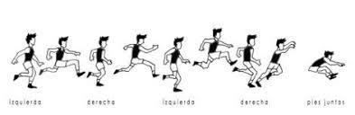 Resultado de imagen de triple salto