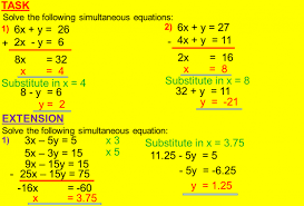 simultaneous equations worksheets