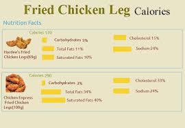 how many calories in fried en leg