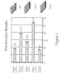 us20070237735a1 anti aging