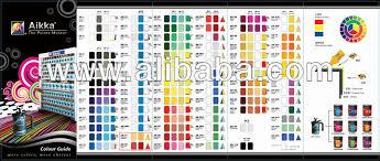 automotive paint color mixing chart