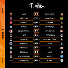 UEFA Europa League (@EuropaLeague)