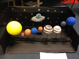 solar system models that are out of