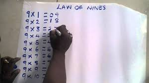 easy way to learn your nine times table