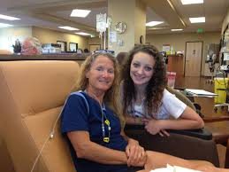 Pancreatic Cancer Survivors: Long-Term Issues